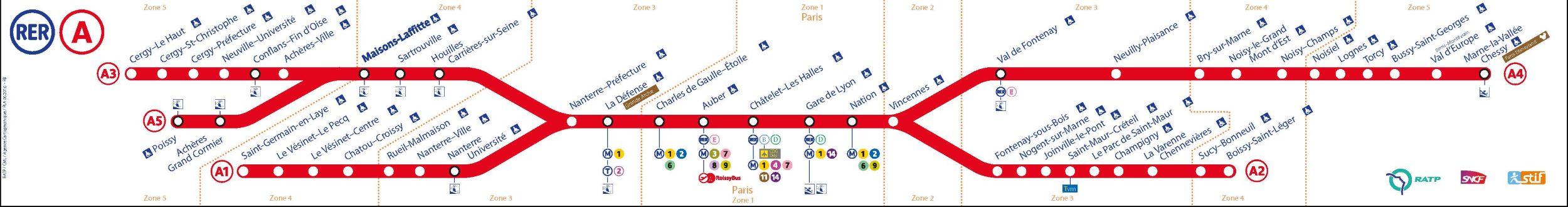 Plan du RER A