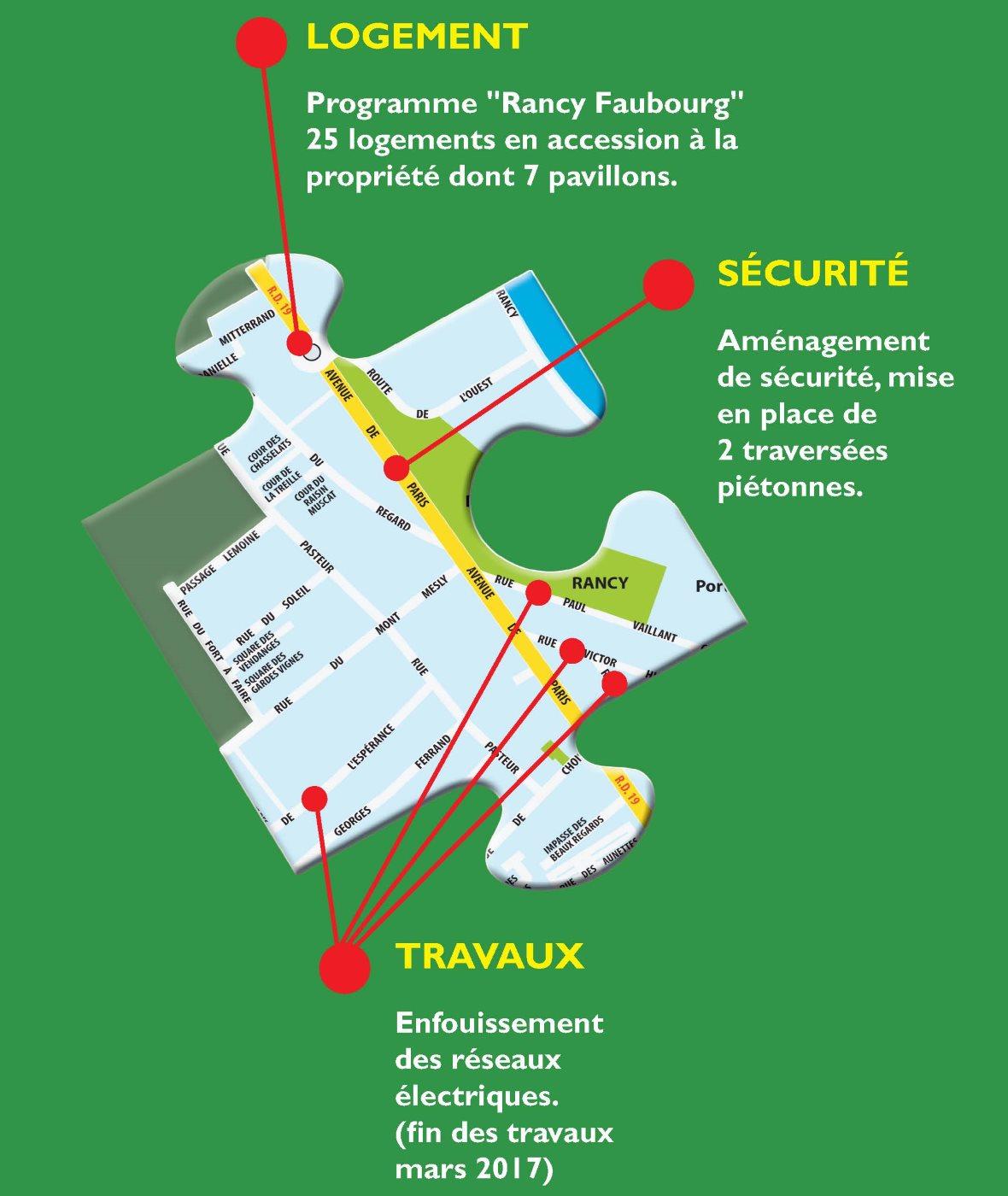 Puzzle quartier Haut Bonneuil