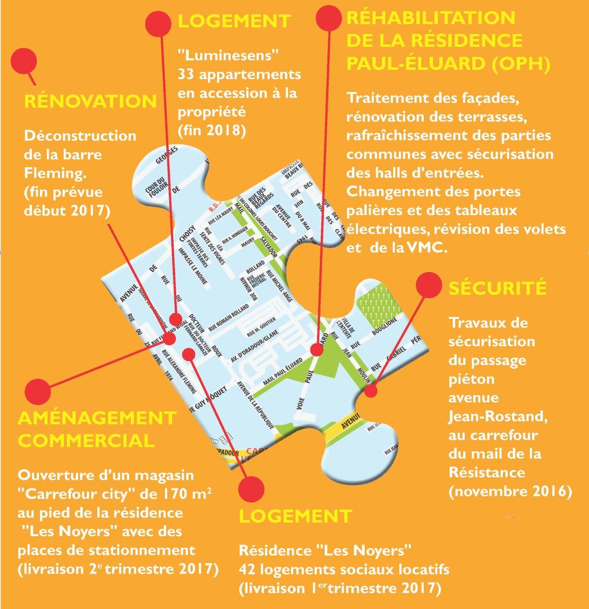 Puzzle quartier République